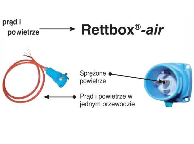 wtyczka rettbox air